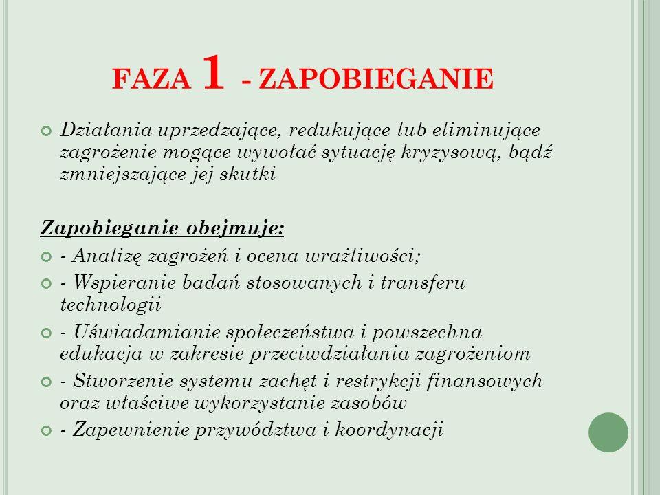 FAZA 1 - ZAPOBIEGANIE