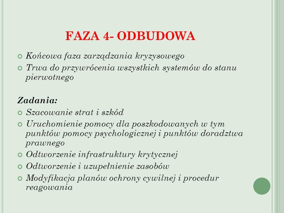 FAZA 4- ODBUDOWA Końcowa faza zarządzania kryzysowego