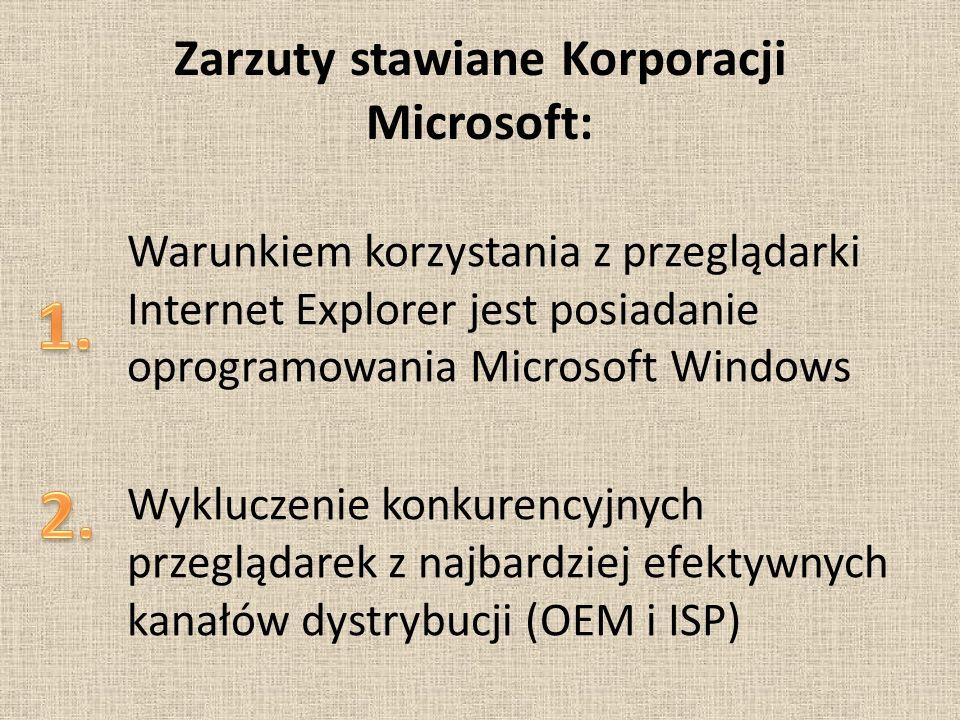 Zarzuty stawiane Korporacji Microsoft:
