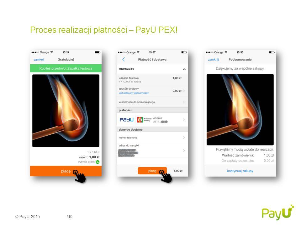 Proces realizacji płatności – PayU PEX!