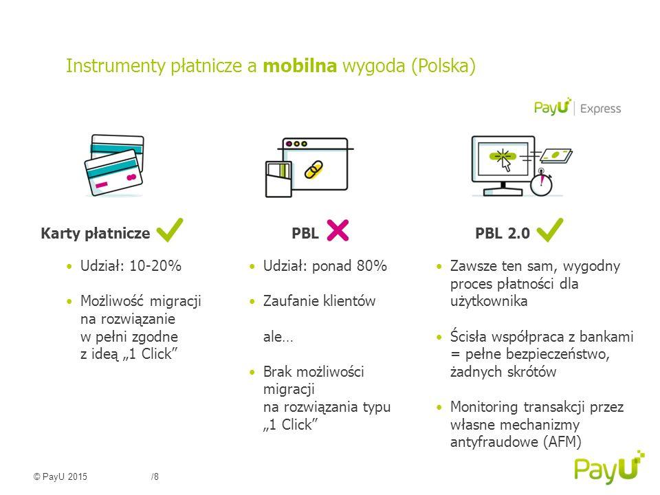 Instrumenty płatnicze a mobilna wygoda (Polska)