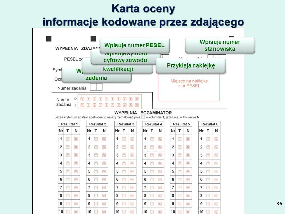 informacje kodowane przez zdającego Wpisuje numer stanowiska