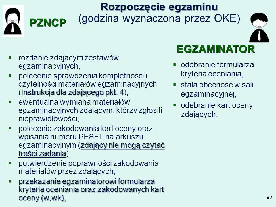 Rozpoczęcie egzaminu (godzina wyznaczona przez OKE)