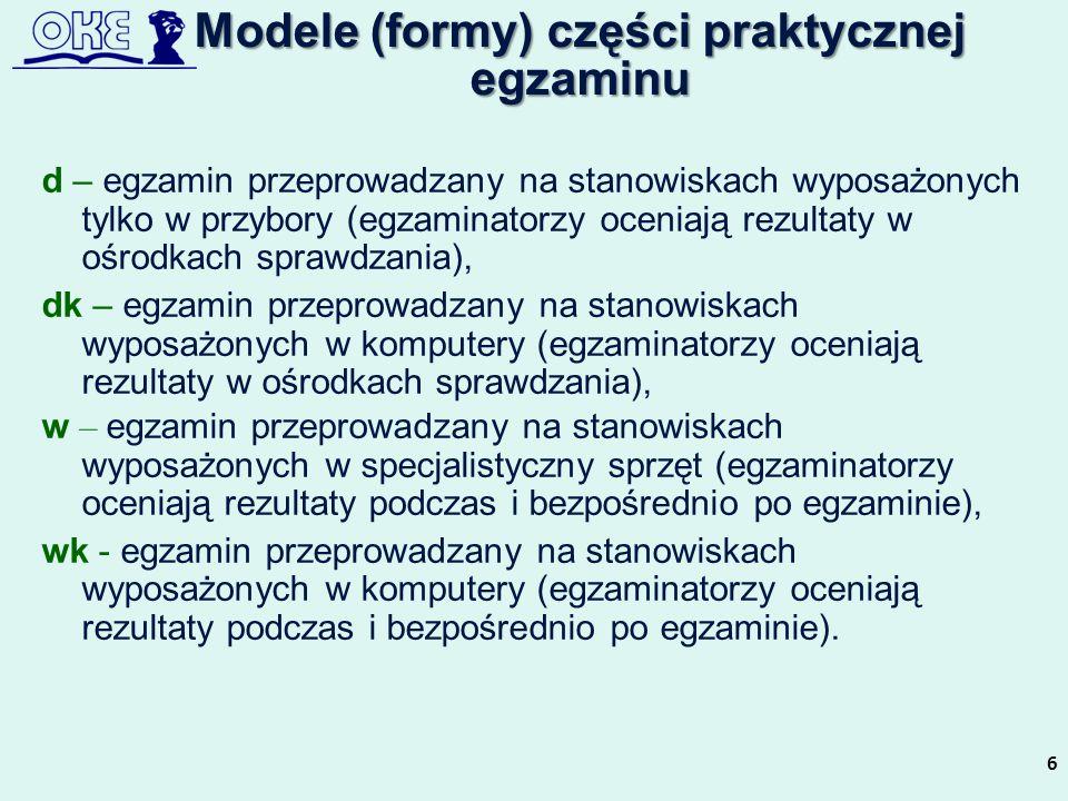 Modele (formy) części praktycznej egzaminu