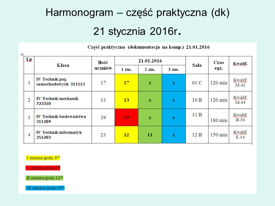Harmonogram – część praktyczna (dk) 21 stycznia 2016r.