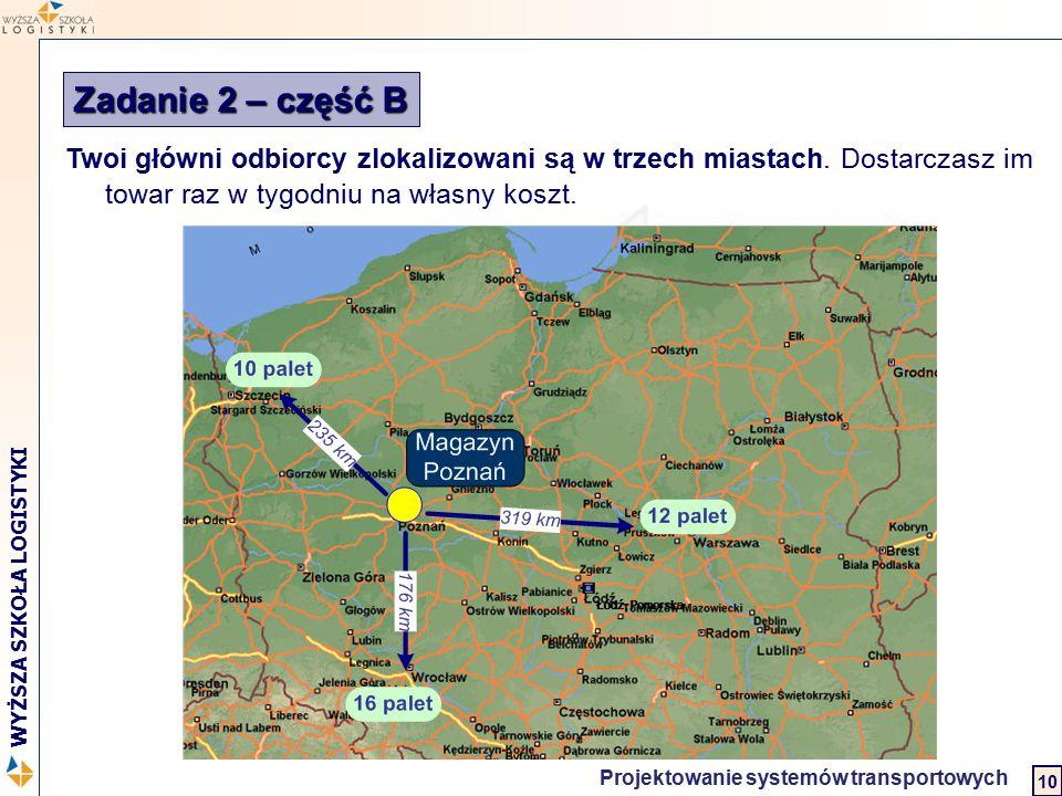 Zadanie 2 – część B Twoi główni odbiorcy zlokalizowani są w trzech miastach.