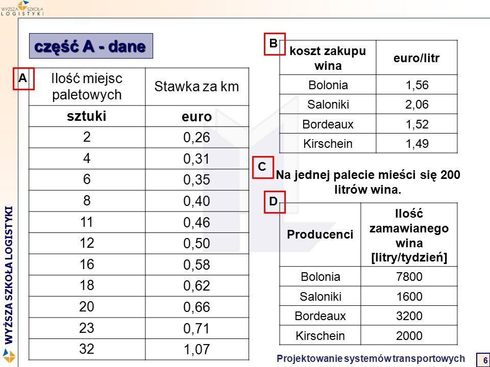 część A - dane Ilość miejsc paletowych Stawka za km euro sztuki 0,26 2