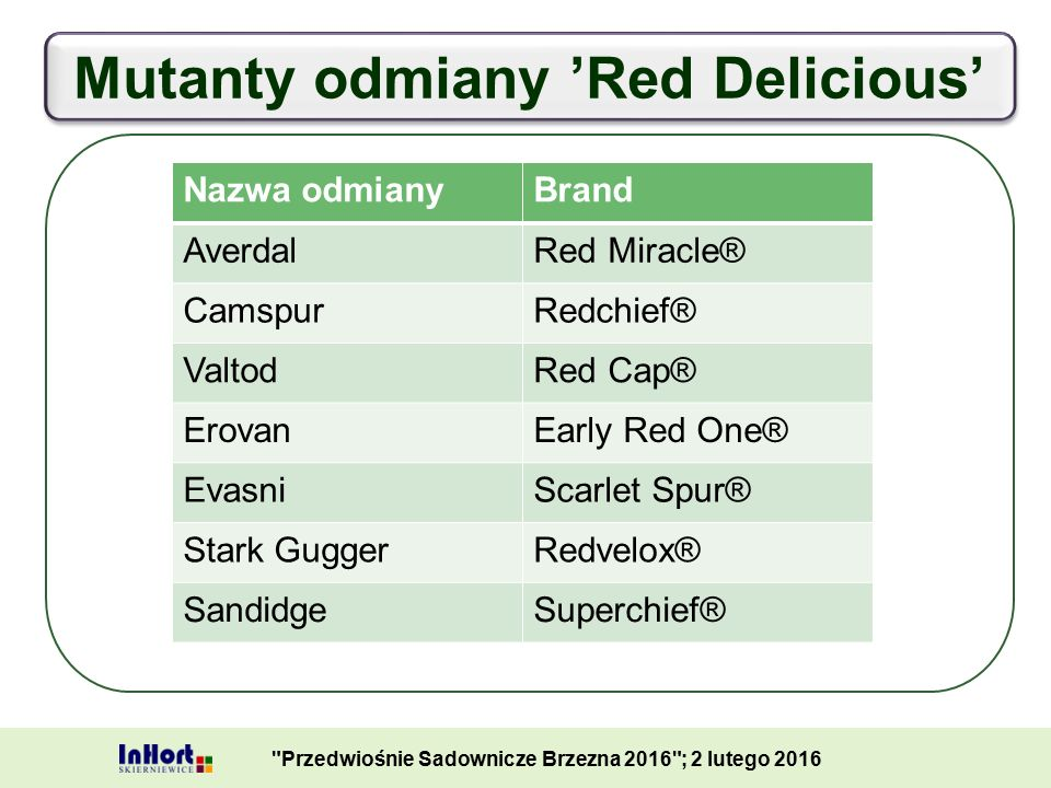 Mutanty odmiany 'Red Delicious'