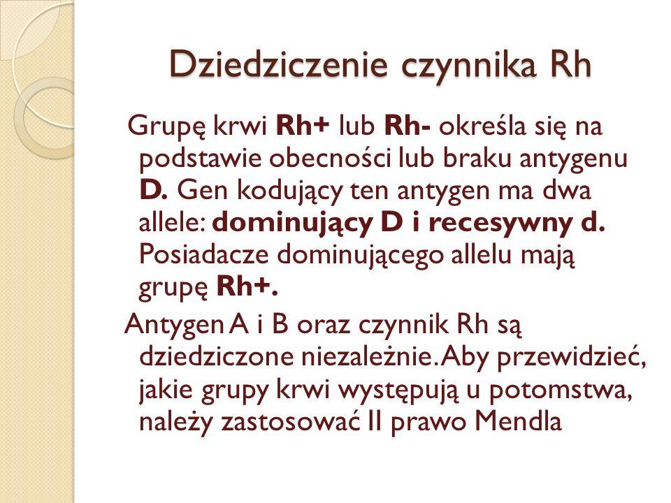 Dziedziczenie czynnika Rh