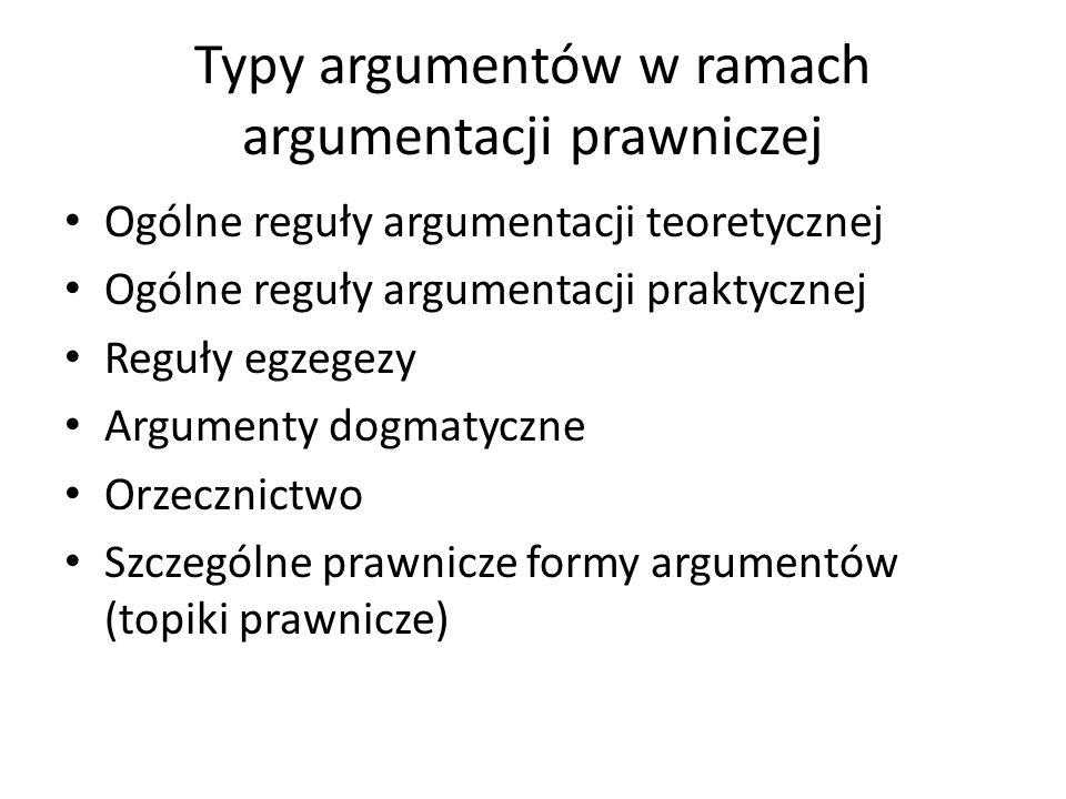 Typy argumentów w ramach argumentacji prawniczej