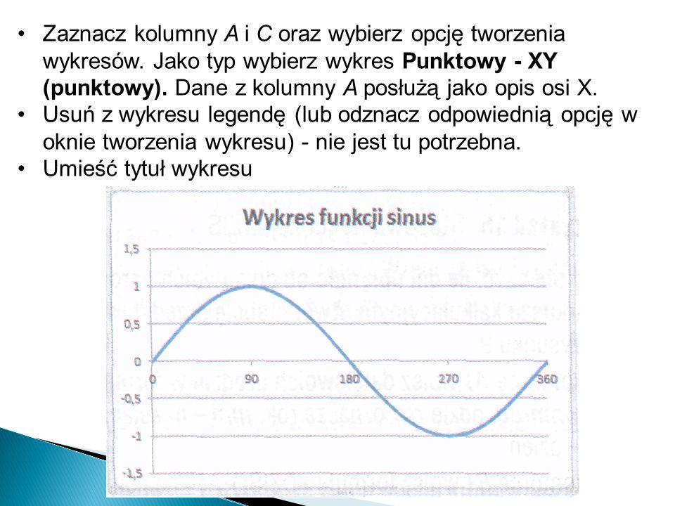 Zaznacz kolumny A i C oraz wybierz opcję tworzenia wykresów