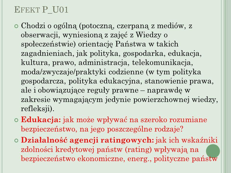 Efekt P_U01