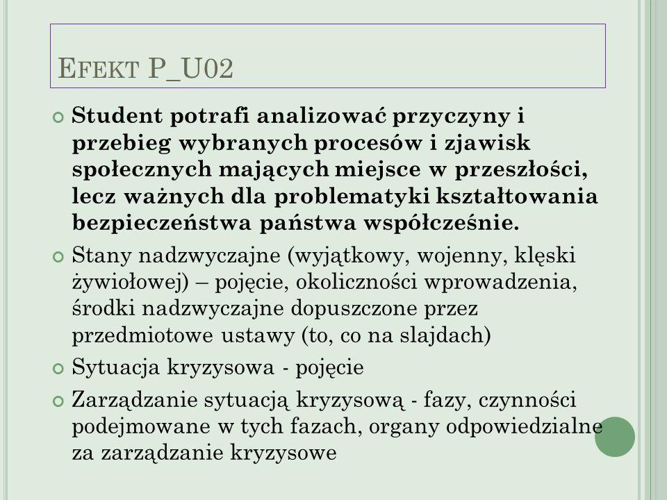 Efekt P_U02
