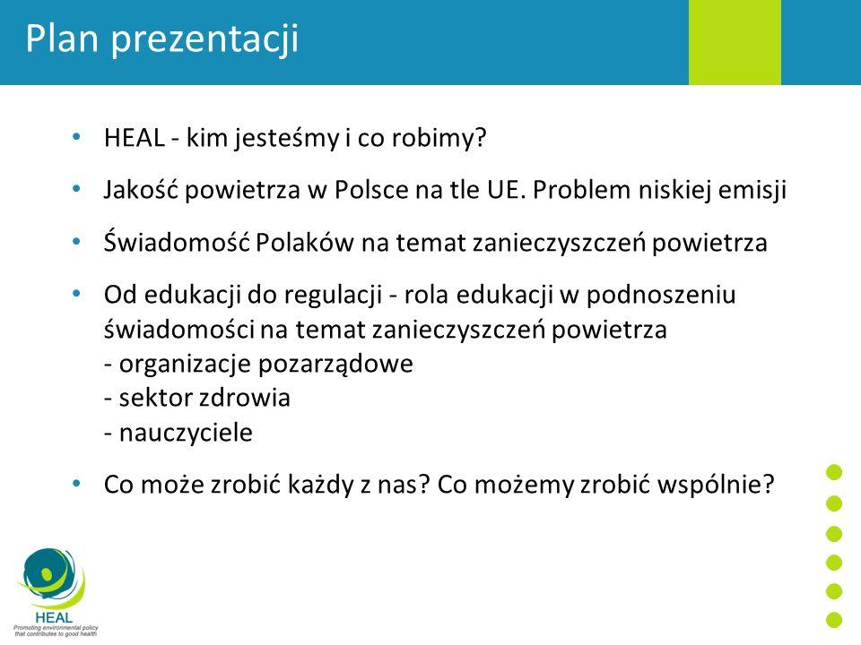 Plan prezentacji HEAL - kim jesteśmy i co robimy