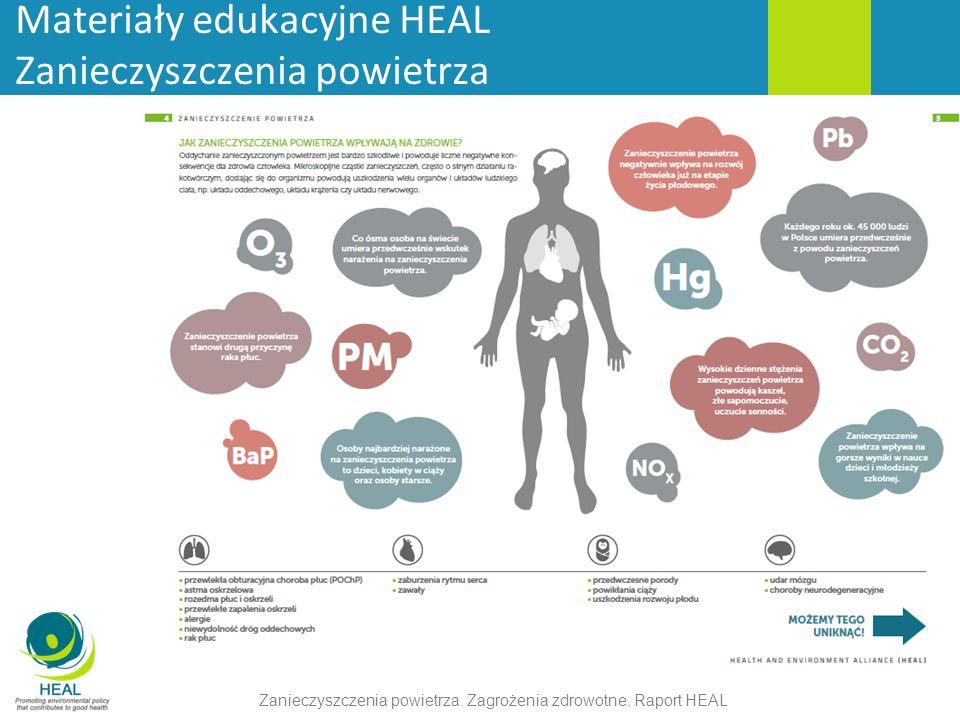 Materiały edukacyjne HEAL Zanieczyszczenia powietrza