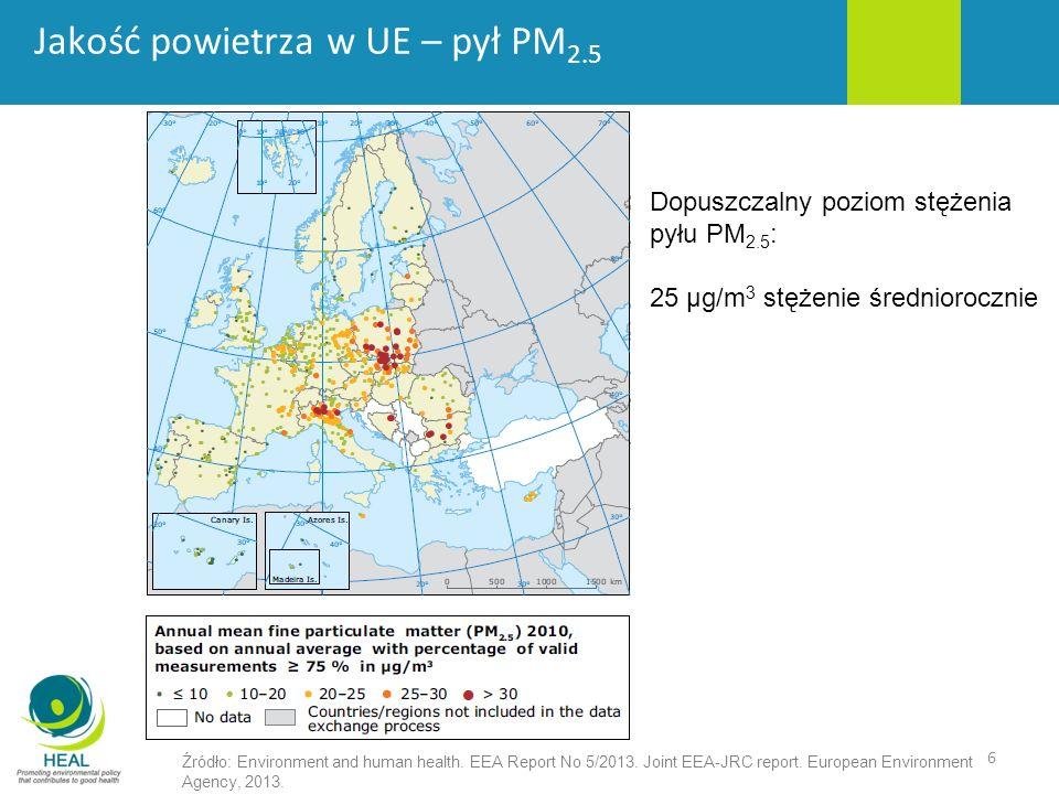 Jakość powietrza w UE – pył PM2.5