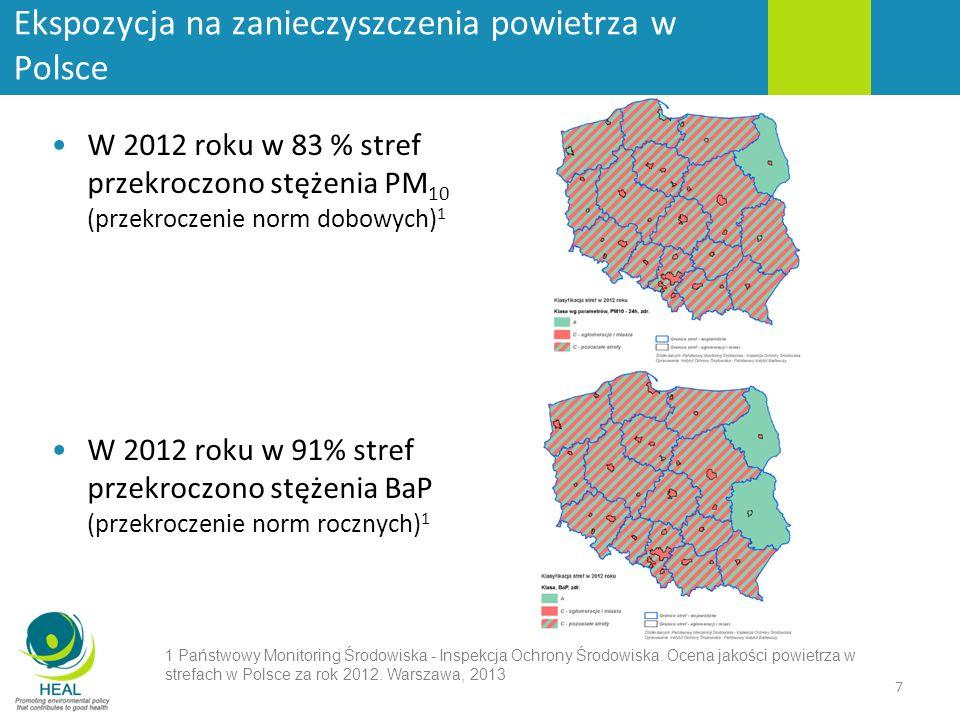 Ekspozycja na zanieczyszczenia powietrza w Polsce