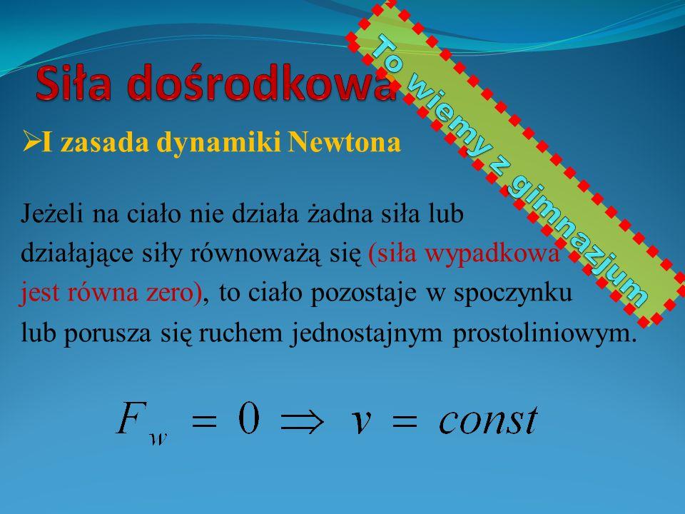 Siła dośrodkowa To wiemy z gimnazjum I zasada dynamiki Newtona