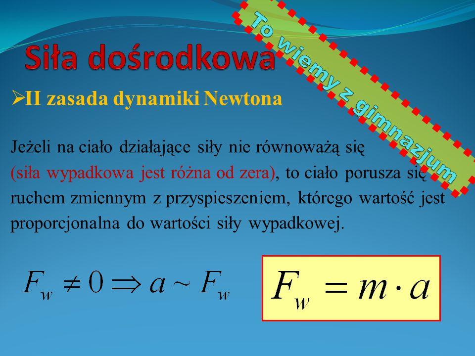 Siła dośrodkowa To wiemy z gimnazjum II zasada dynamiki Newtona