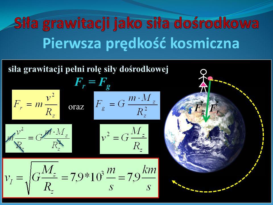 Siła grawitacji jako siła dośrodkowa