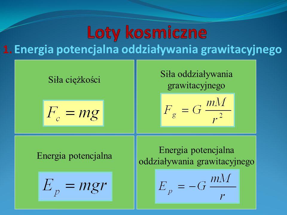 Energia potencjalna oddziaływania grawitacyjnego