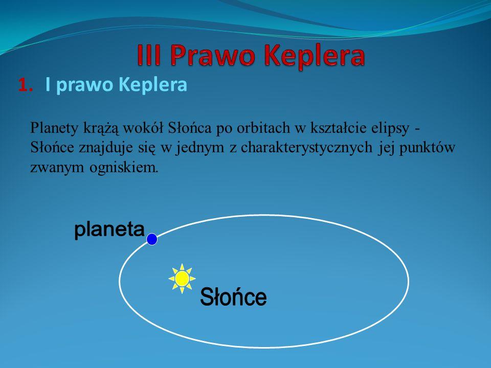III Prawo Keplera planeta Słońce I prawo Keplera
