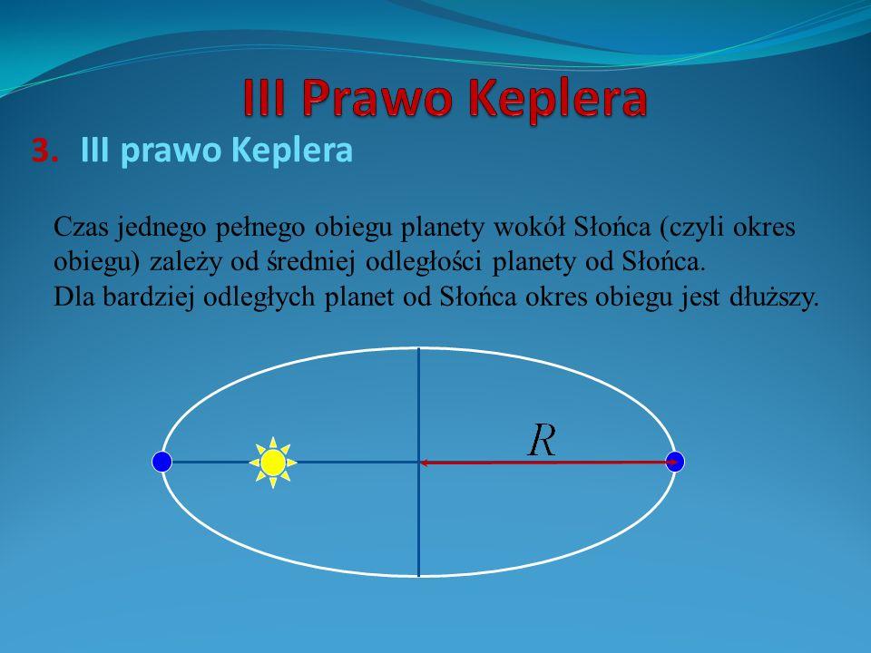 III Prawo Keplera III prawo Keplera