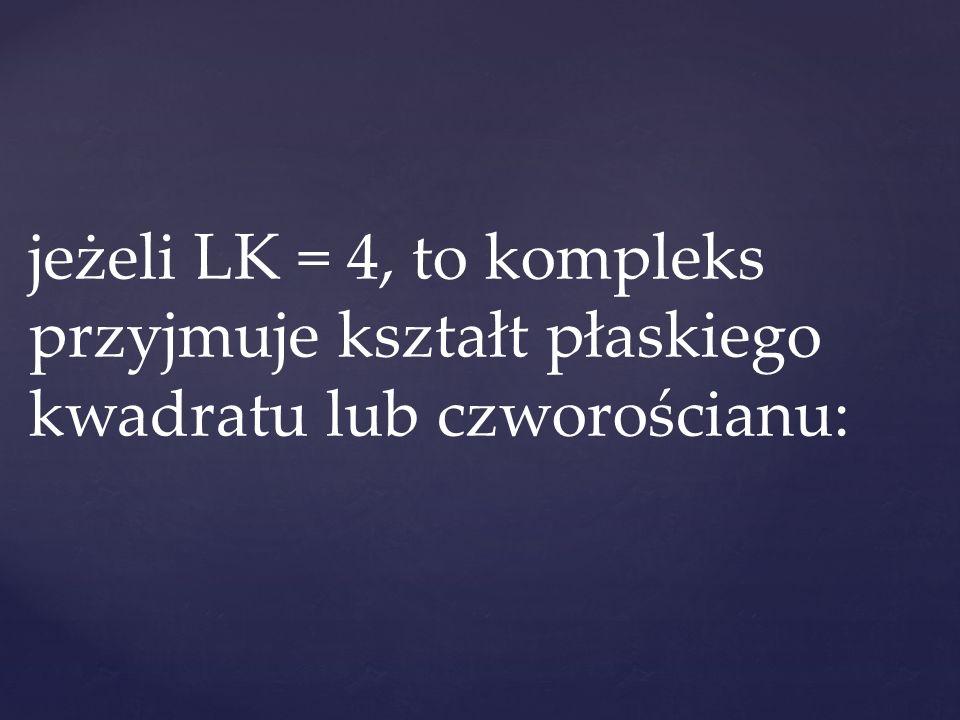jeżeli LK = 4, to kompleks przyjmuje kształt płaskiego kwadratu lub czworościanu: