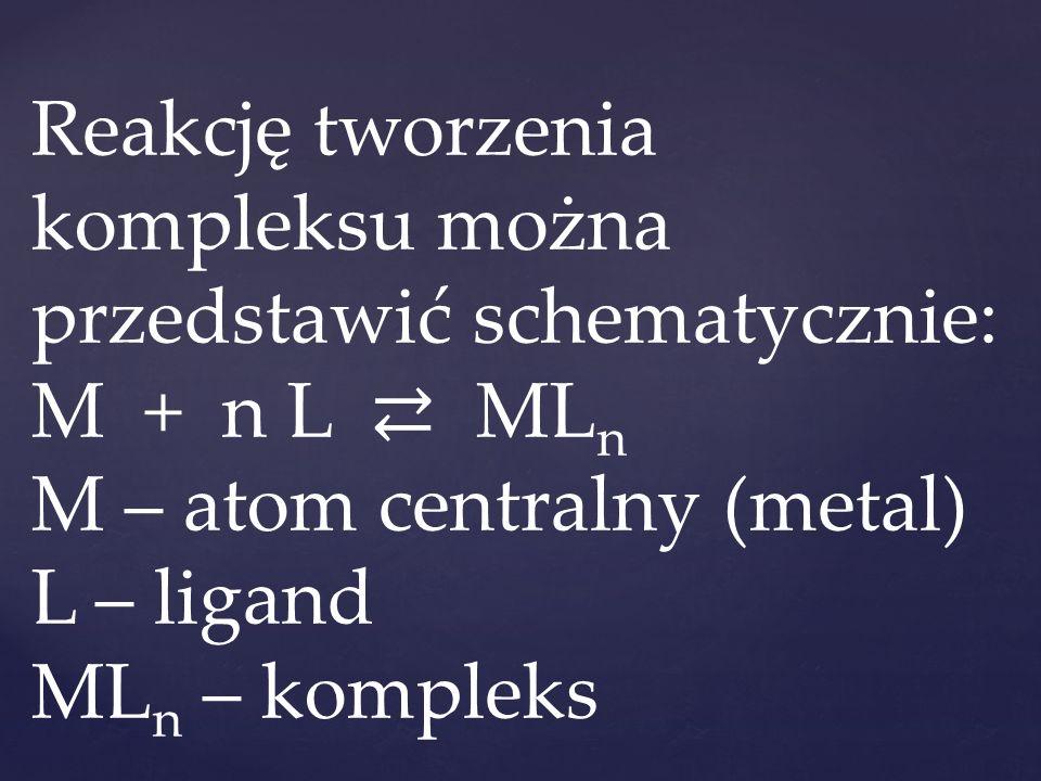 Reakcję tworzenia kompleksu można przedstawić schematycznie: M + n L ⇄ MLn M – atom centralny (metal) L – ligand MLn – kompleks