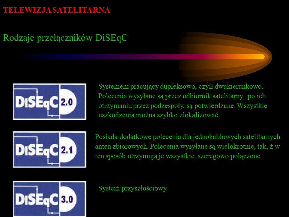 Rodzaje przełączników DiSEqC