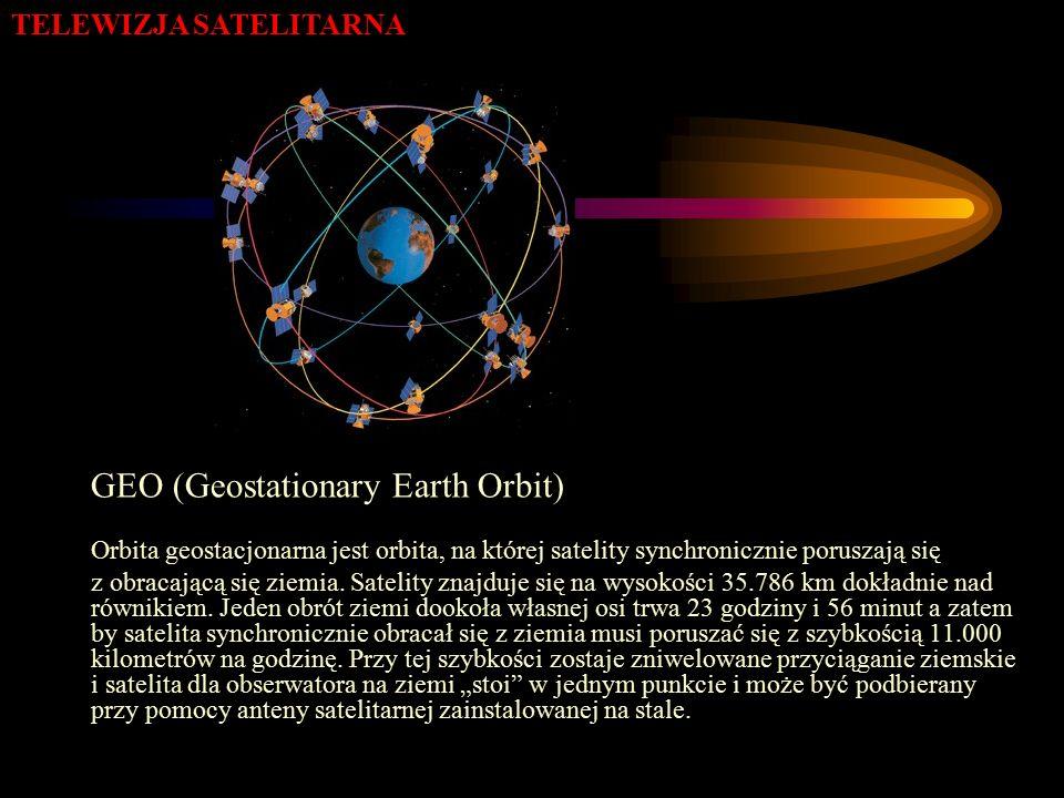 GEO (Geostationary Earth Orbit)