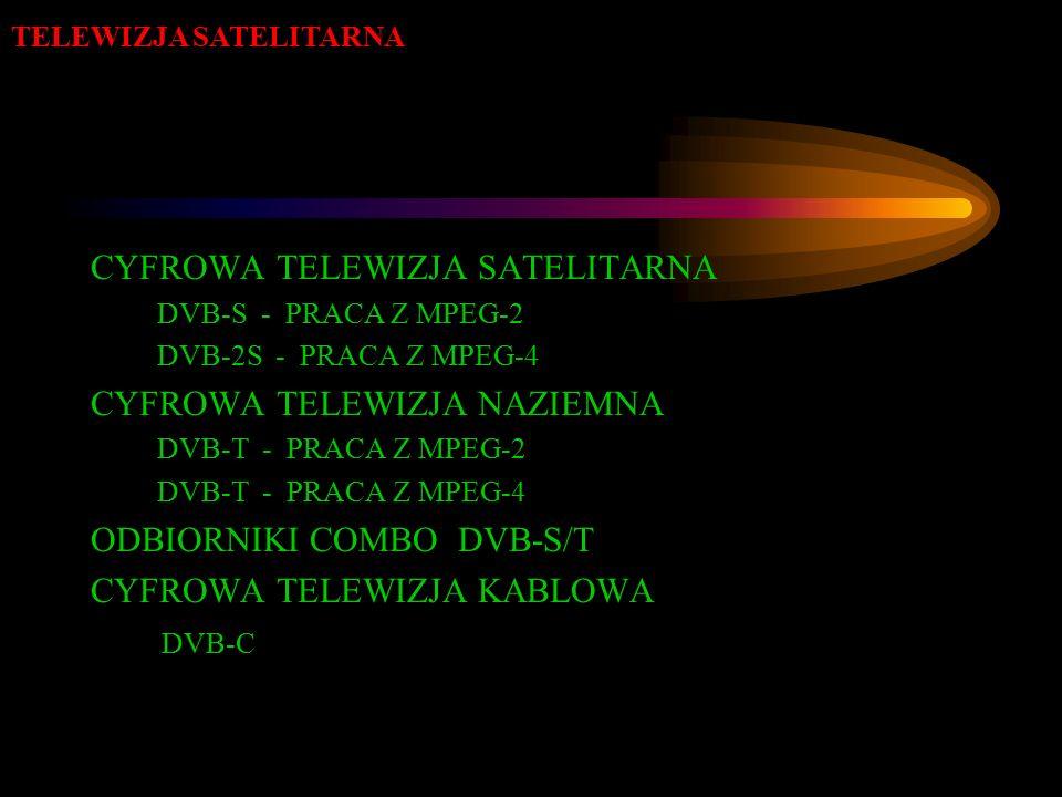 CYFROWA TELEWIZJA SATELITARNA