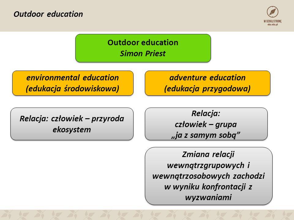 environmental education (edukacja środowiskowa) adventure education
