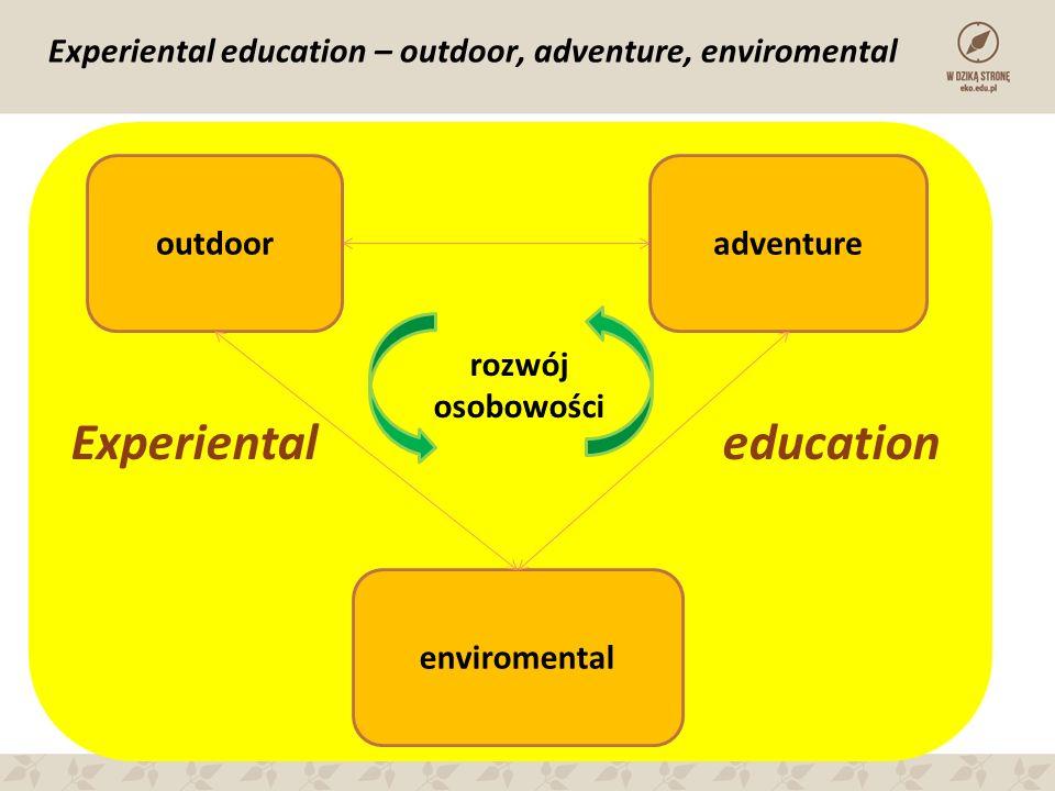 Experiental education – outdoor, adventure, enviromental