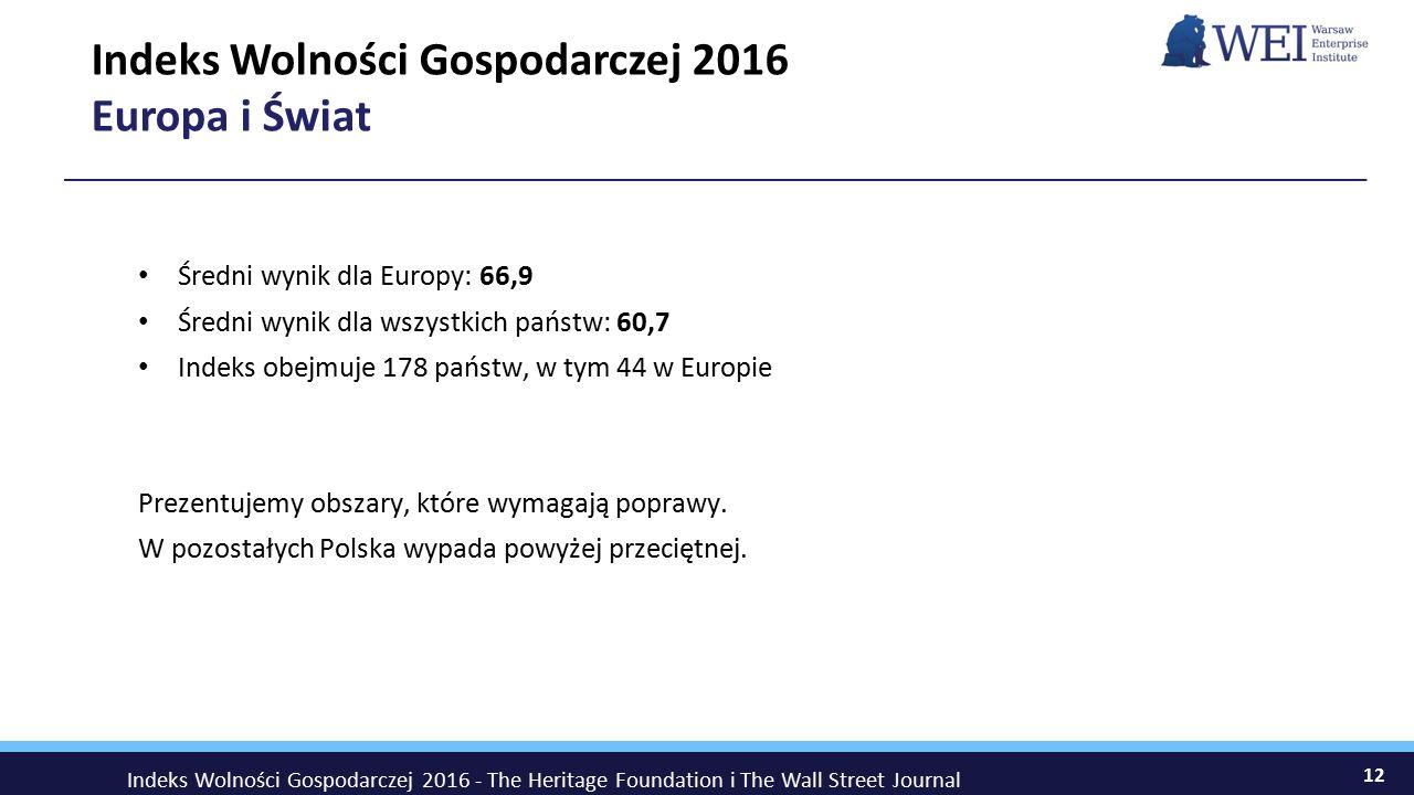 Indeks Wolności Gospodarczej 2016 Europa i Świat
