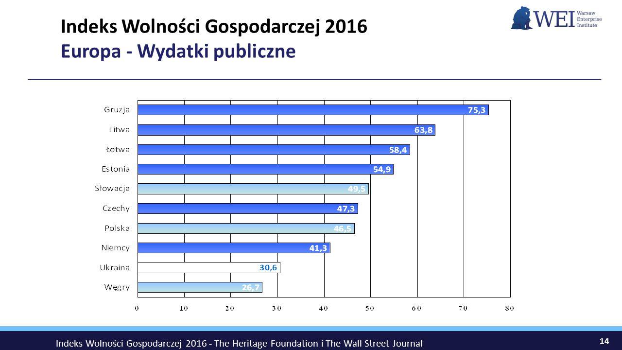 Indeks Wolności Gospodarczej 2016 Europa - Wydatki publiczne