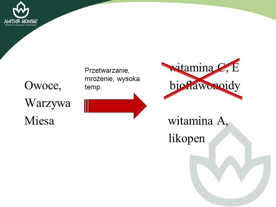 witamina C, E Owoce, bioflawonoidy Warzywa Miesa witamina A, likopen
