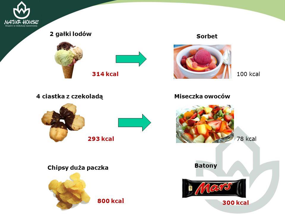 2 gałki lodów Sorbet. 314 kcal. 100 kcal. 4 ciastka z czekoladą. Miseczka owoców. 293 kcal. 78 kcal.