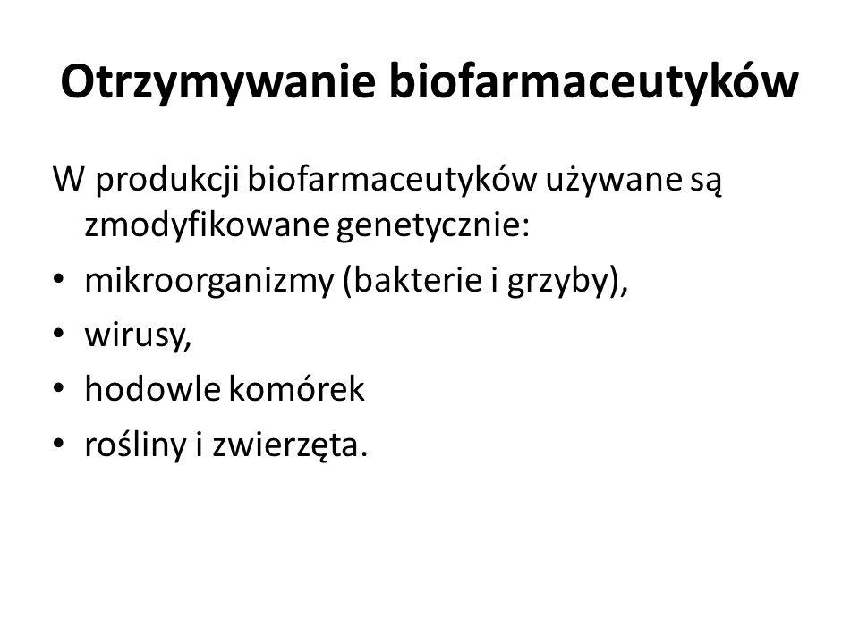 Otrzymywanie biofarmaceutyków