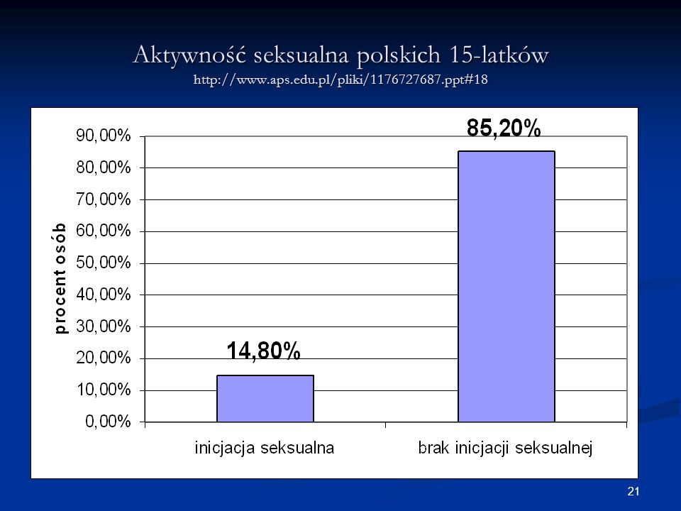 Aktywność seksualna polskich 15-latków http://www. aps. edu