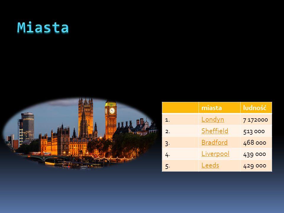 Miasta miasta ludność 1. Londyn 7 172000 2. Sheffield 513 000 3.
