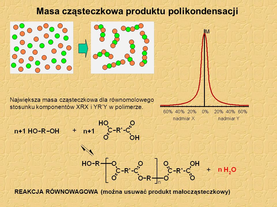 Masa cząsteczkowa produktu polikondensacji