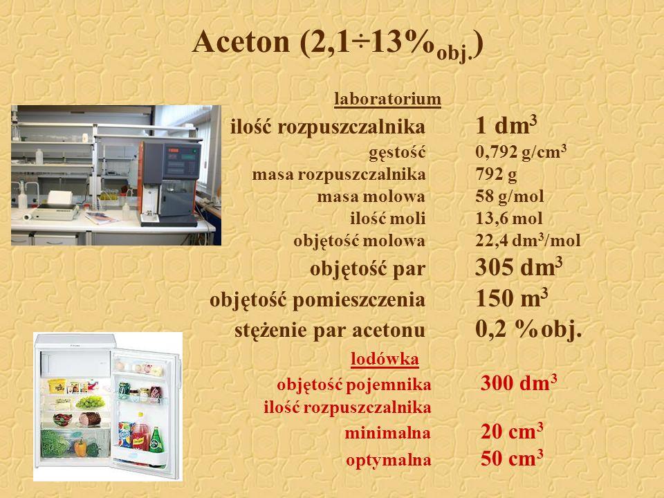 Aceton (2,1÷13%obj.) objętość pomieszczenia 150 m3