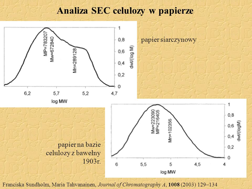 Analiza SEC celulozy w papierze