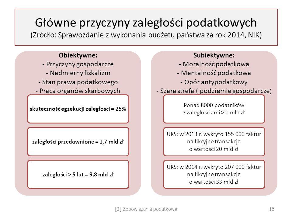 Główne przyczyny zaległości podatkowych (Źródło: Sprawozdanie z wykonania budżetu państwa za rok 2014, NIK)