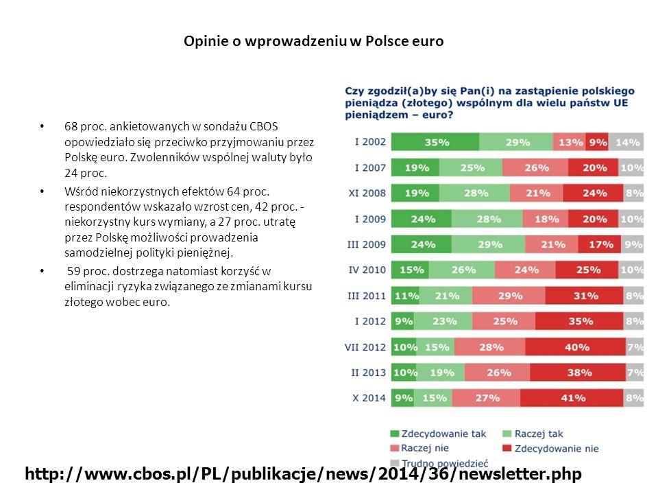 Opinie o wprowadzeniu w Polsce euro