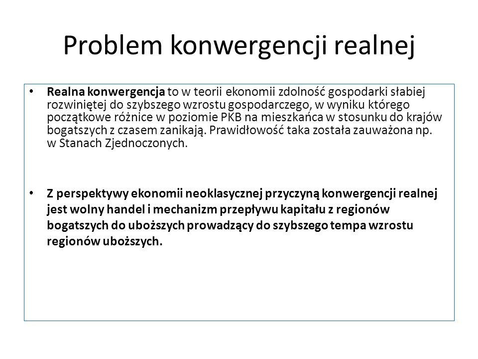 Problem konwergencji realnej