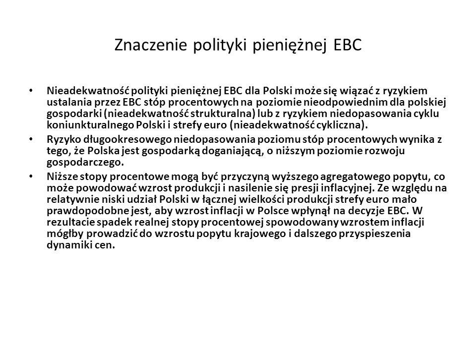 Znaczenie polityki pieniężnej EBC