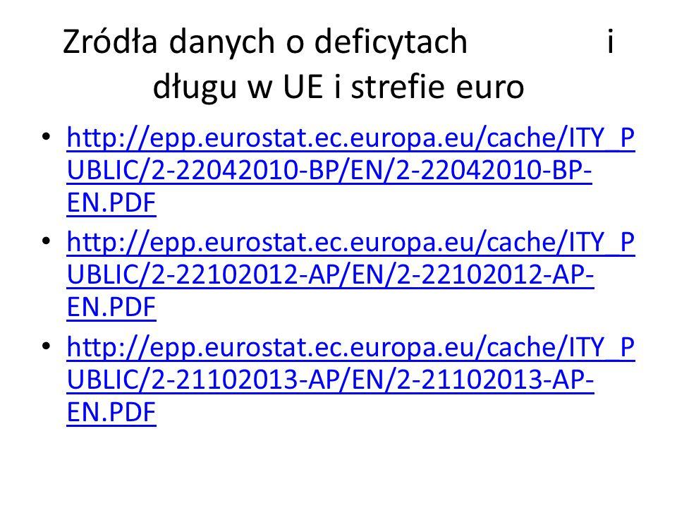 Zródła danych o deficytach i długu w UE i strefie euro