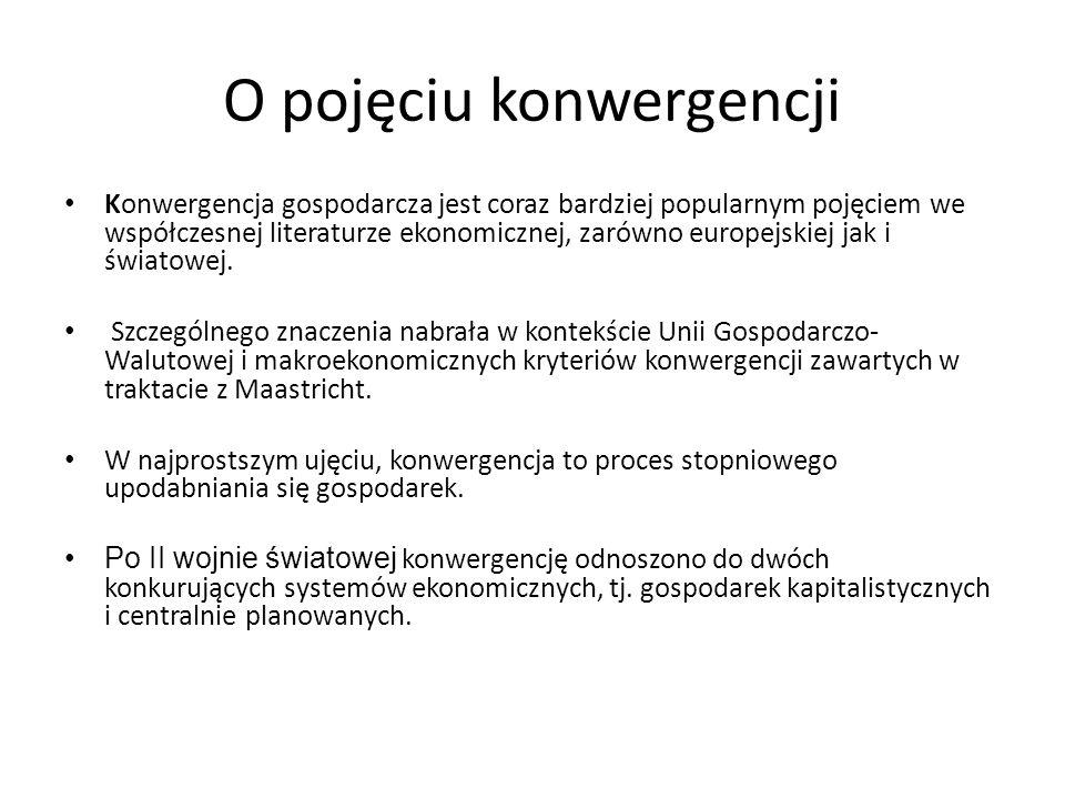 O pojęciu konwergencji